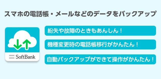 2. 通信事業者提供のサービス(連絡先や写真など)